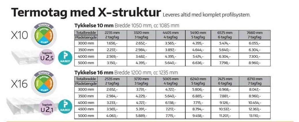 Termotag med X-struktur tykkelse 10 mm eller 16 mm